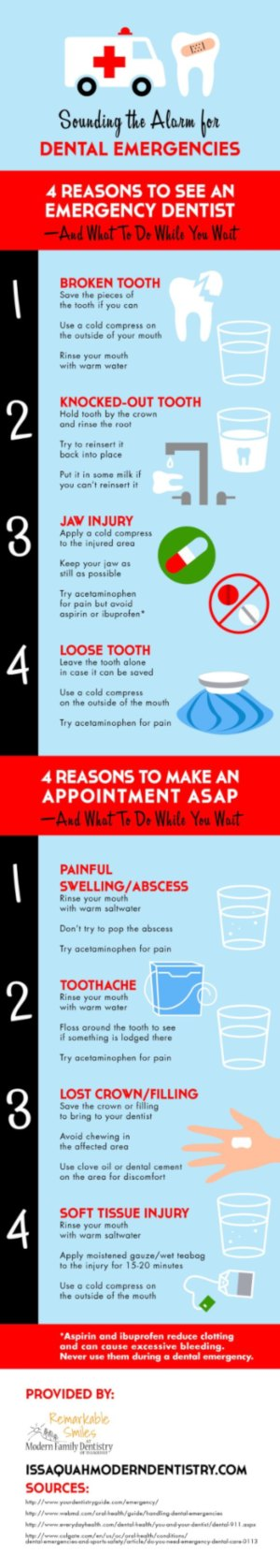 Emergency Dentist Infographic